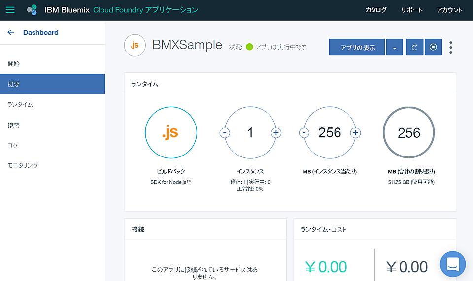 bluemix2017_2-appl%e6%a6%82%e8%a6%81