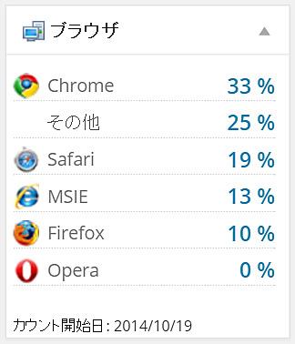 SEO_browser